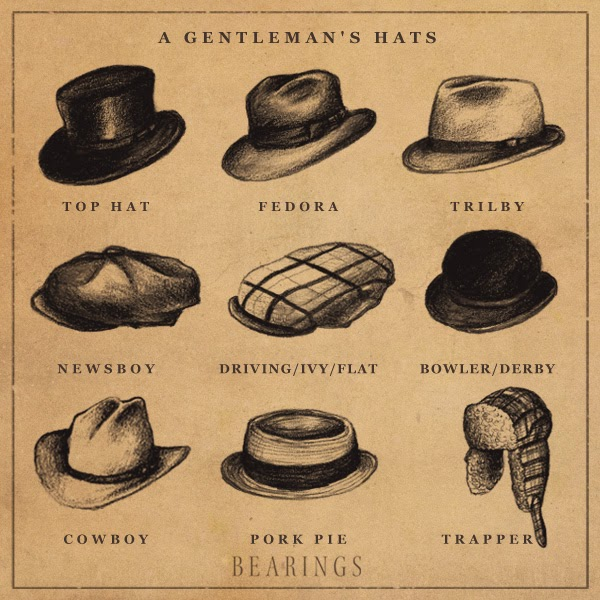98a86cc6c50 The Sociology (or Freudian Psychology) of Hats  – A Daughter of the ...