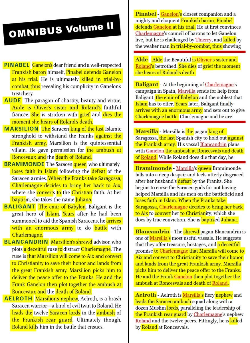 Volume II, page 6b